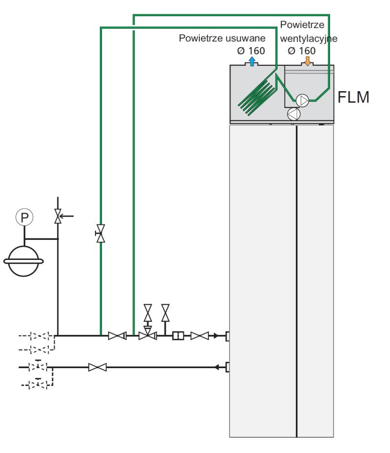 Schemat pompy ciepła z modułem FLM