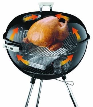 Na czym polega metoda bezpośrednia grillowania, a jak się grilluje metodą pośrednią